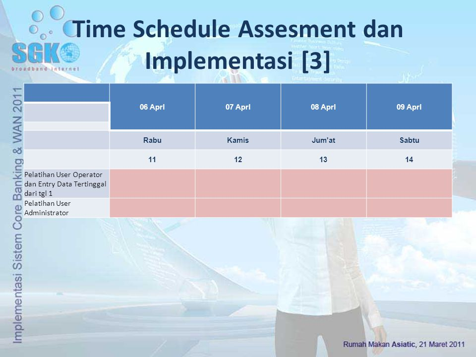 Time Schedule Assesment dan Implementasi [3]